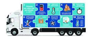 camion UNTF